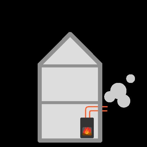 Rookkanaal pelletkachel: Omhoog en dan direct door de gevel