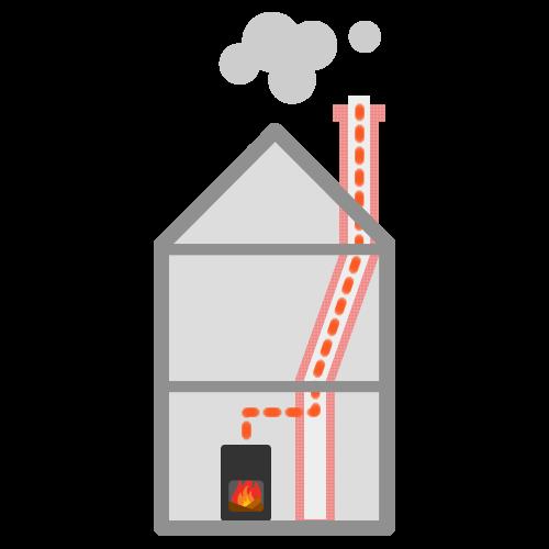 Rookkanaal met flexibele pijp door bestaande schoorsteen