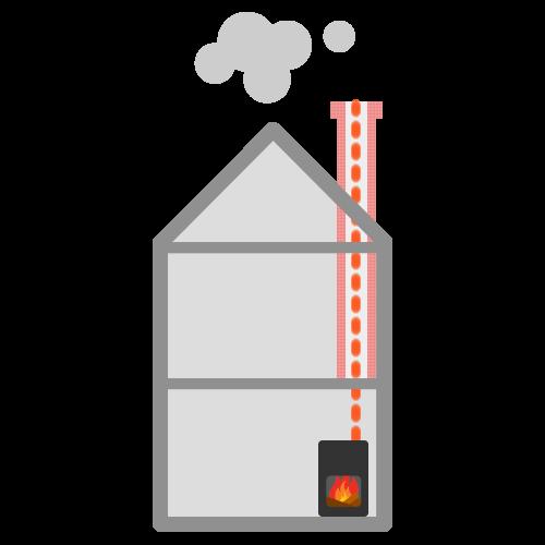 Flexibele pijp door bestaande schoorsteen